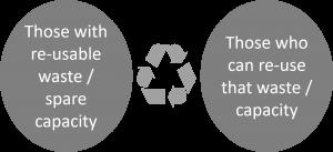 Circle Diagram3