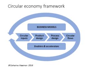 CE framework A4 (July newsletter)